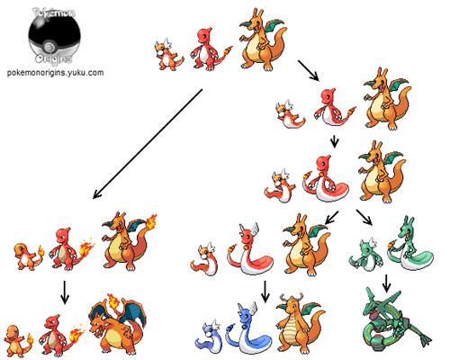 Pokémon Origins: Dragon Tree