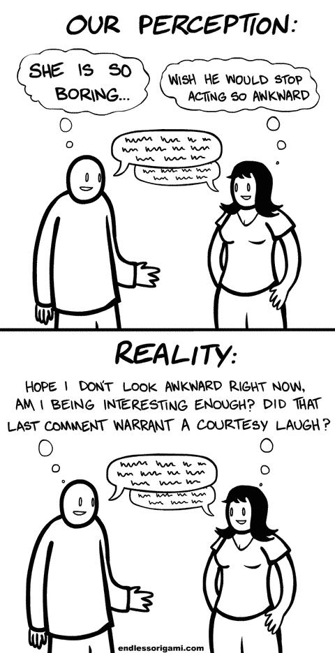 Perception vs. Reality