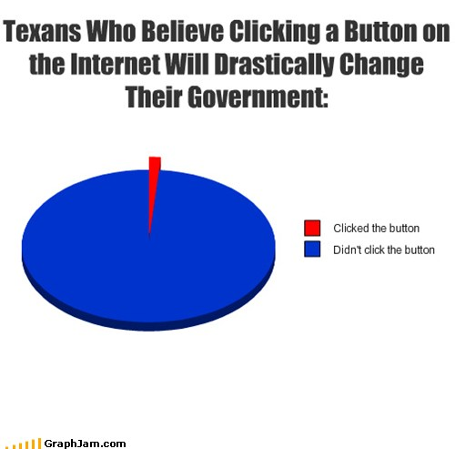 Texans Who Believe Clicking a Button on the Internet Will Drastically Change Their Government: