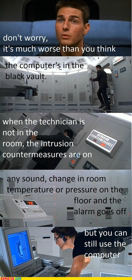 Mission Impossible Logic