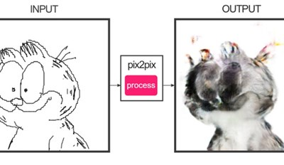 edge2cats Uses Machine Learning to Turn Your Cat-Related Nightmares Into a Reality
