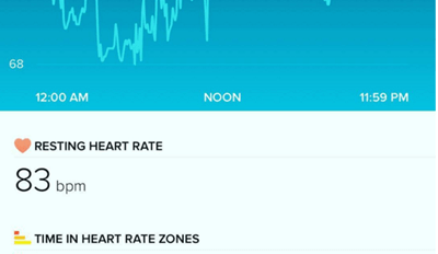 A Woman Found out She Was Pregnant From Her Fitbit Data