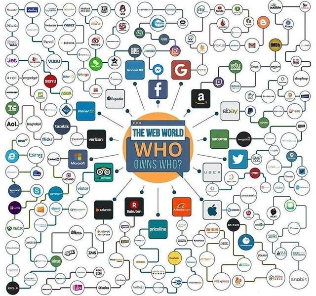 top ten list of cool guides   audible onove (ita hetwire CARITE LALERR Ados Parcel tOENCA IMD nexus Jet (VUDU Mojo Tencent R trivogo er SEIYU RYOT Horgodgt shophop (soua ASDA Obspedie TC ebay Wainart here Aol.P (oriehtoll) Sx0om tumblr WEB WORLD Y verizon flickr GROUPON wegoc WHO npute bing OWNS WHO? Microsoft UBER (HOMNO niche (viator yammer fanovauris Dzalando Rakuten priceline ando SIRI (arsTER ZMS AS fanum olens Edy www.nde anobit AExpress momente Okobo