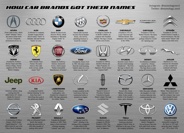"""top ten daily cool guides 