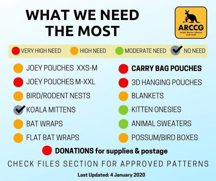 australia fire animals patterns rescue australian guide knit sew help injured |ARCCG Animal Rescue Collective Craft Guild NEED MOST VERY HIGH NEED HIGH NEED MODERATE NEED NO NEED JOEY POUCHES XXS-M CARRY BAG POUCHES JOEY POUCHES M-XXL 3D HANGING POUCHES BIRD/RODENT NESTS BLANKETS KOALA MITTENS KITTEN ONESIES ANIMAL SWEATERS BAT WRAPS POSSUM/BIRD BOXES FLAT BAT WRAPS DONATIONS supplies postage CHECK FILES SECTION APPROVED PATTERNS Last Updated: 4 January 2020