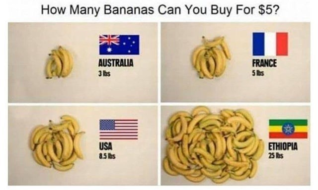 top cool guides of the day | Food - Many Bananas Can Buy 5? FRANCE 5 lhs AUSTRALIA 3 bs USA ETHIOPIA 25 bs 85 bs