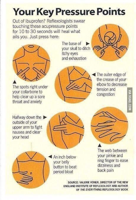 top ten daily infographics guides | Ball - Key Pressure Points Out ibuprofen? Reflexologists swear touching these acupressure points 10 30 seconds will heal ails Just press here base skull ditch itchy eyes and exhaustion outer edge crease elbow decrease tension and congestion spots right under collarbone help clear up sore throat and anxiety Halfway down outside upper arm fight nausea and clear head An inch below belly button beat period bloat web between pinkie and ring finger ease dizziness a
