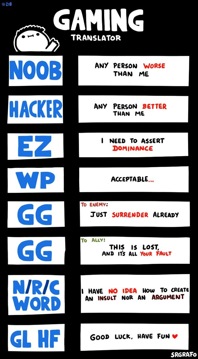 top daily infographics guides | #218 GAMING TRANSLATOR NOOB ANY PERSON WORSE THAN HACKER ANY PERSON BETTER THAN EZ NEED ASSERT DOMINANCE WP ACCEPTABLE ENEMY: GG JUST SURRENDER ALREADY ALLY: GG THIS IS LOST, AND ITS ALL FAULT N/R/C WORD HAVE NO IDEA CREATE AN INSULT NOR AN ARGUMENT GL HF GOOD LUCK, HAVE FUN SRGRAFO