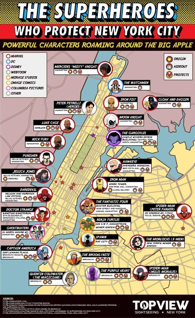 "top daily infographics guides | SUPERHEROES WHO PROTECT NEW YORK CITY POWERFUL CHARACTERS ROAMING AROUND BIG APPLE OMARVEL ODC O DISNEY OWEBTOON OMIRAGE STUDIOS ORIGIN MERCEDES ""MISTY"" KNIGHT HIDEOUT MANHAT TAN O PROTECTS OIMAGE COMICS WATCHMEN O COLUMBIA PICTURES MANHATTAN O OTHER IRỌN FIST CLOAK AND DAGGER PETER PETRELLI MANHAT TAN MANHATTAN O00 (HEROES) MANHATSAN OG MOON KNIGHT MANHAT TAN LUKE CAGE HARLEM OOO GARGOYLES CASTLE WYVEAN (EYAIE BUILDING CENTRAL PARK NORTH, MANHATTANOOO NICK FURY M"