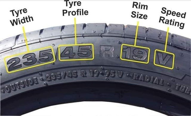 top weekly infographics guides | Tire - Тyre Profile Tyre Width Rim Speed Size Rating 235 45 R GOUTSIDE 2353745 19-35V ARADIAL TUE 19 V