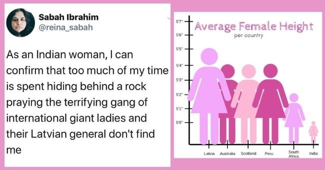 funny infographic showing women's average height in each country | thumbnail - Text - Text - Sabah Ibrahim @reina_sabah As an Indian woman, I can confirm that too much of my time is spent hiding behind a rock praying the terrifying gang of international giant ladies and their Latvian general don't find me