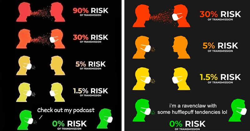 Funny memes that roast unpopular opinions, covid transmission chart | 90% RISK TRANSMISSION 30% RISK TRANSMISSION 5% RISK TRANSMISSION 1.5% RISK TRANSMISSION Check out my podcast 0% RISK TRANSMISSION | ravenclaw with some hufflepuff tendencies lol