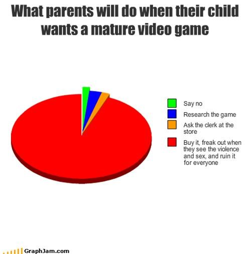 child family kid parents video game