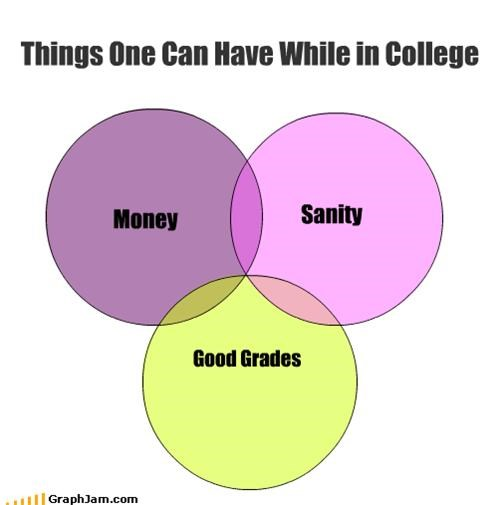 college education money sanity school - 1393304832