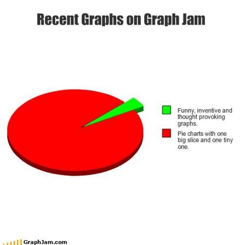 Chart graphjam graphs - 1410974976