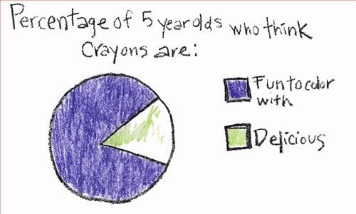 color crayons delicious eat food kids