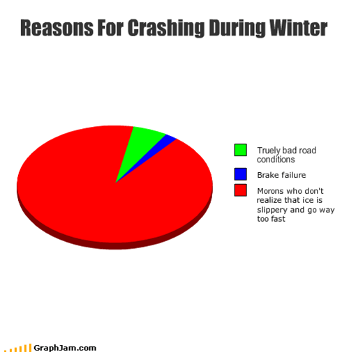 crashing driving winter wreck
