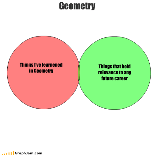 education geometry math school - 1483760896