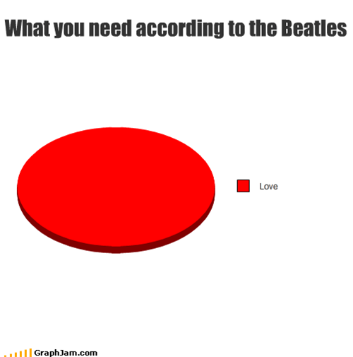 beatles love Music rock - 1488397056