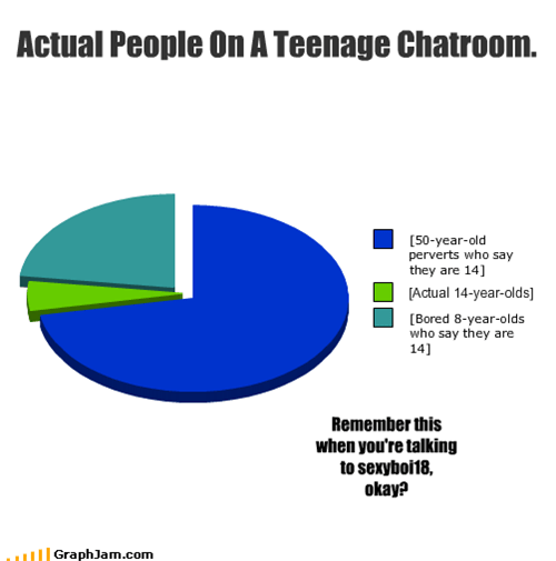 chatroom internet technology - 1525224704