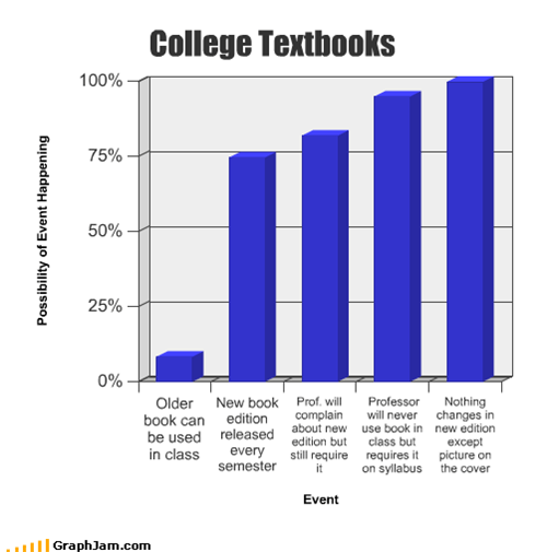 books college education school - 1538355968
