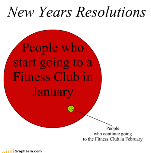 exercise fitness resolutions - 1538966784