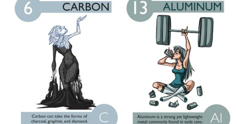 drawing elements web comics - 1553413