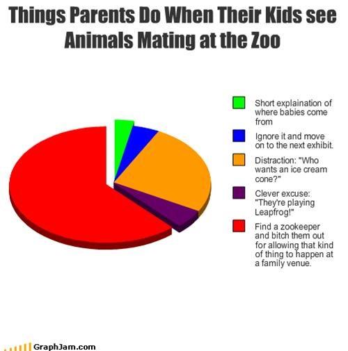 animals kids parents zoo - 1585301760