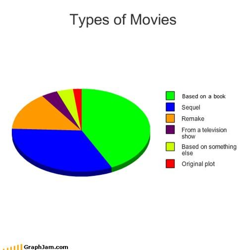 hollywood,movies,plot