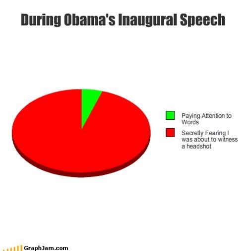 politics situational humor - 1649907968
