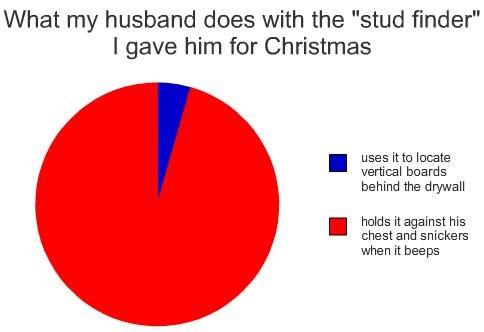 christmas graphjam husband situational humor - 1677751552