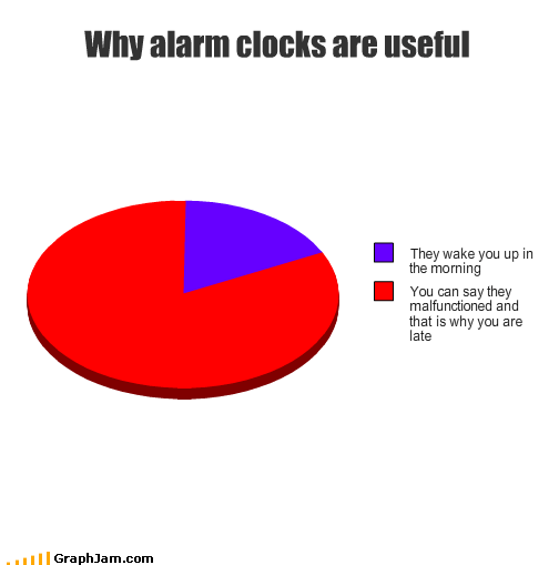alarm clocks morning sleep - 1684306688