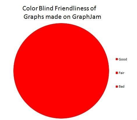 color friend good graphjam graphs - 1712293632
