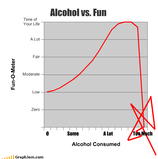 alcohol clever fun situational humor