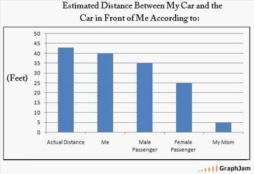 cars distance driving man mom passenger woman - 1760465152