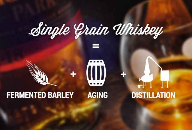 how its made booze whiskey awesome Rum vodka - 176133