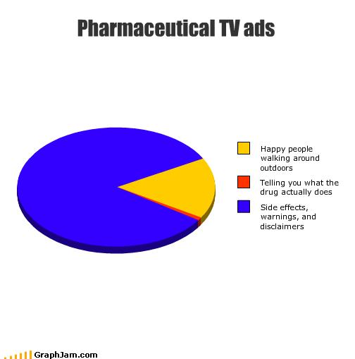 advertising drugs medical medicine people TV - 1771236608