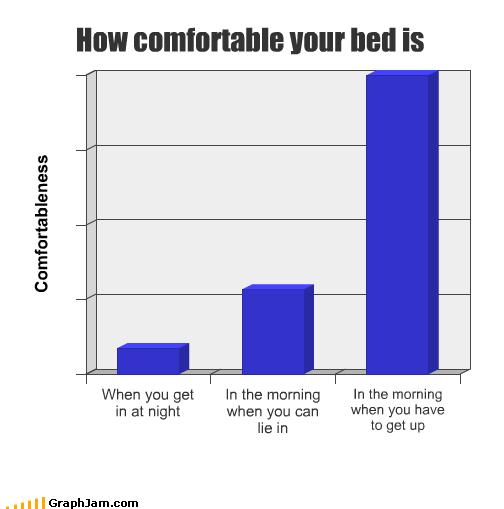comfort in bed morning sleep - 1807311104