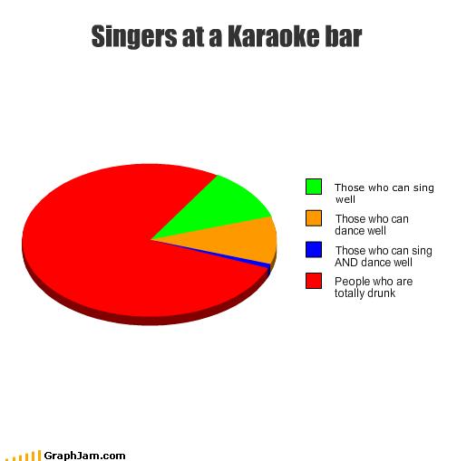 bar dancing drunk karaoke sing - 1821956864