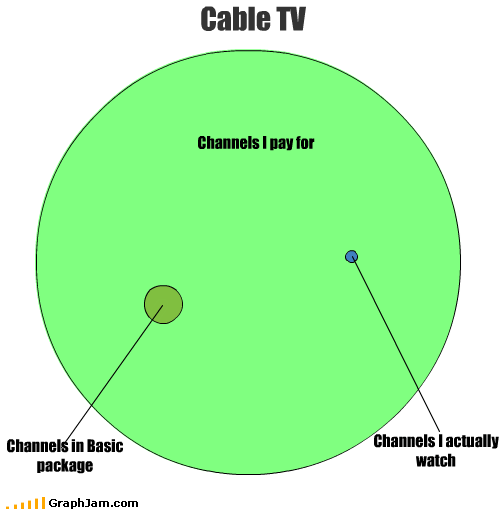 basic cable channels pay TV watch - 1840729344