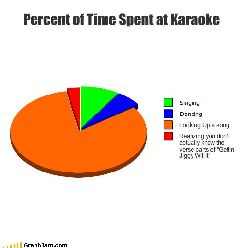 dancing karaoke singing Songs time will smith - 1849927424