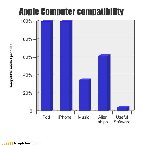 alien apple computers iphone ipod Music software - 1852025088