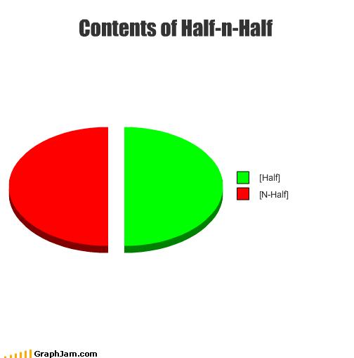 coffee contents cream half half and half - 1860247296