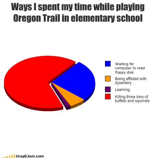 computers elementary school games oregon trail - 1994454784