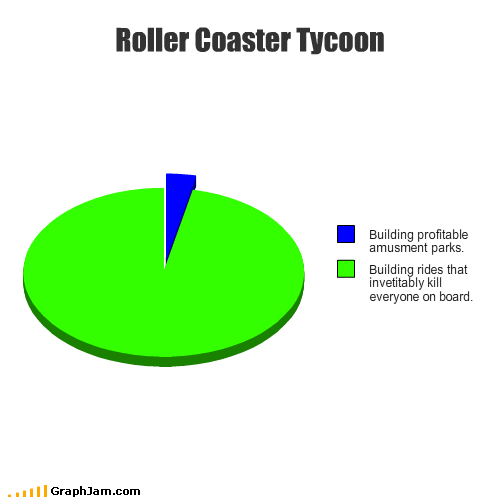amusement parks building kill roller coaster tycoon video games