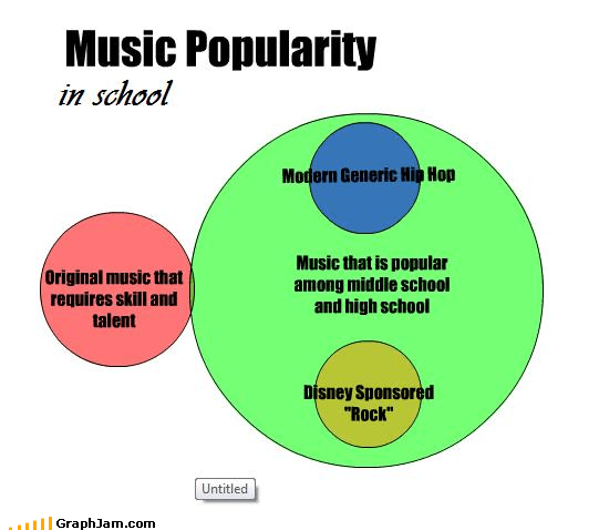 disney generic hip hop middle school modern Music popularity rock school skill talent - 2098612992