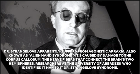 Collection of fun facts about the movie Dr. Strangelove