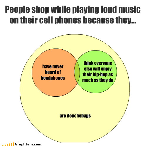have never heard of headphones think everyone else will enjoy their hip-hop as much as they do People shop while playing loud music on their cell phones because they... are douchebags