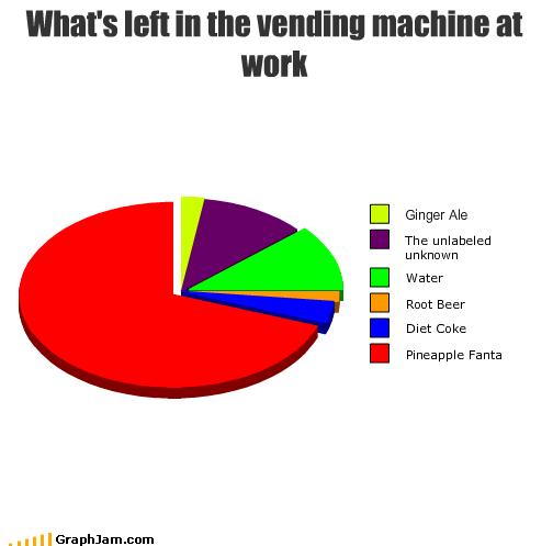 vending machine water work - 2109040384
