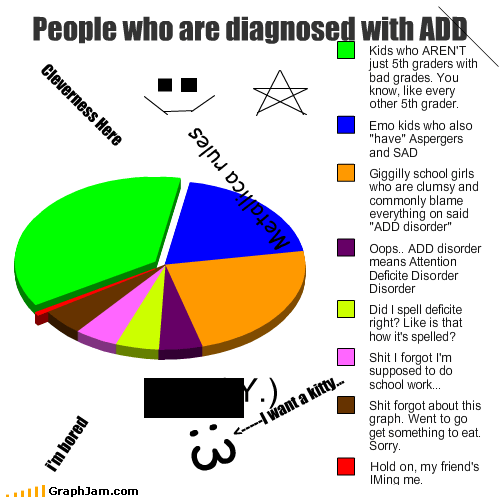 add,adhd,aspergers,emo,mental illness